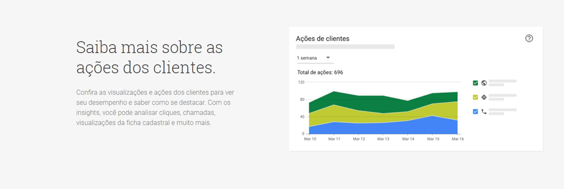 Google-meu-negócio-Uberlândia-1