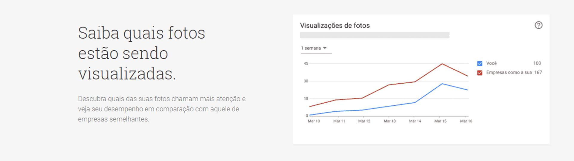 Google-meu-negócio-Uberlândia-3